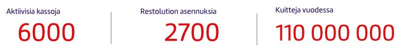 Kassamagneetti Oulu